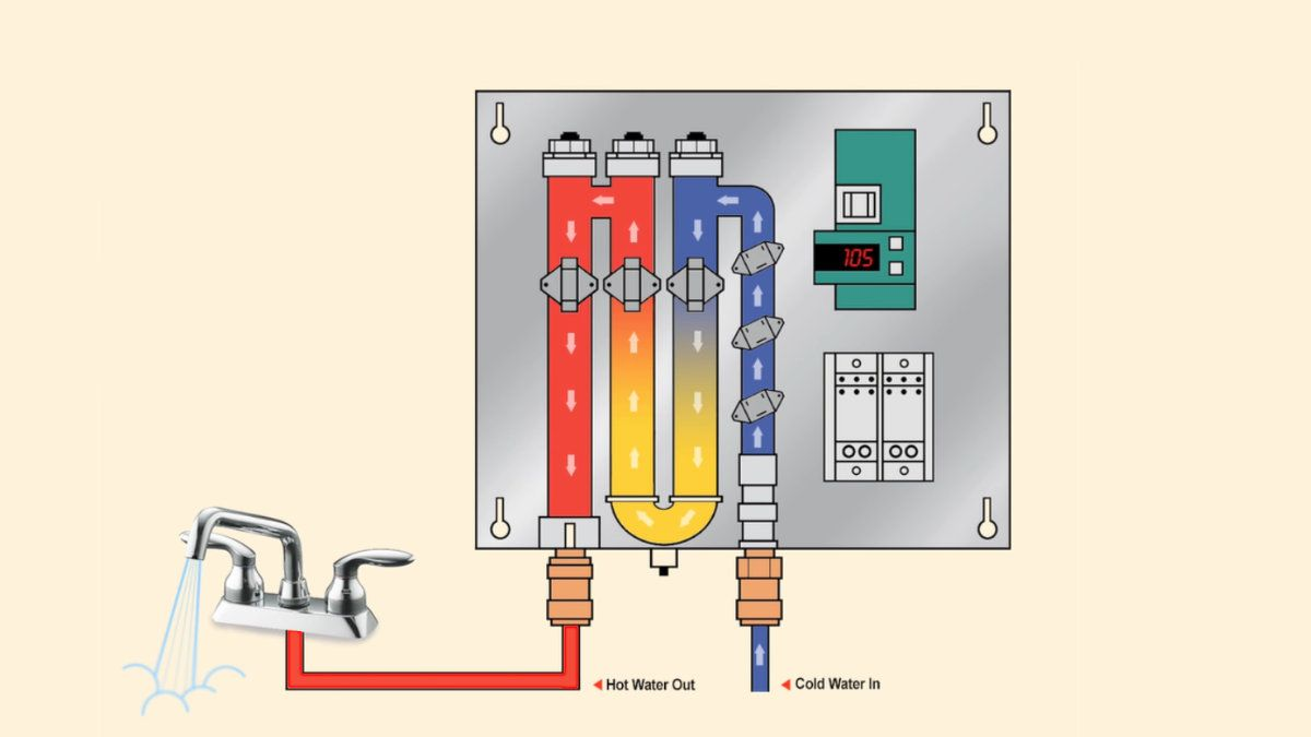 Electric Instantaneous Hot Water System