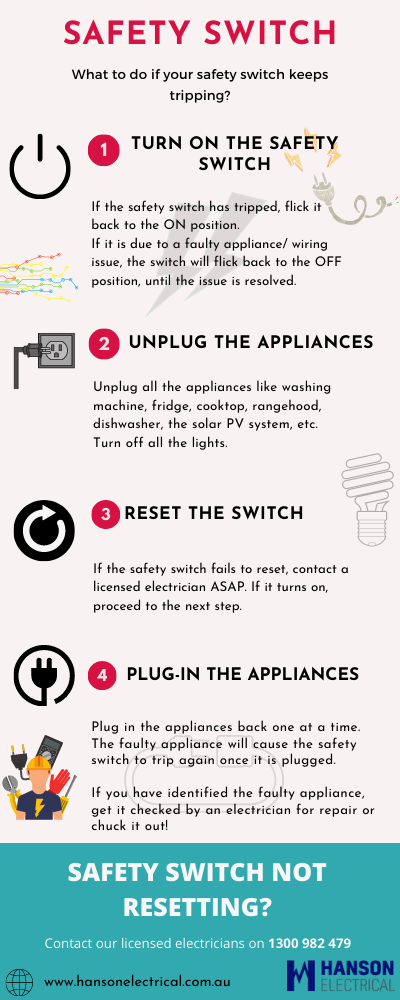 Reset Safety Switch | Installation & Testing | Hanson Electrical