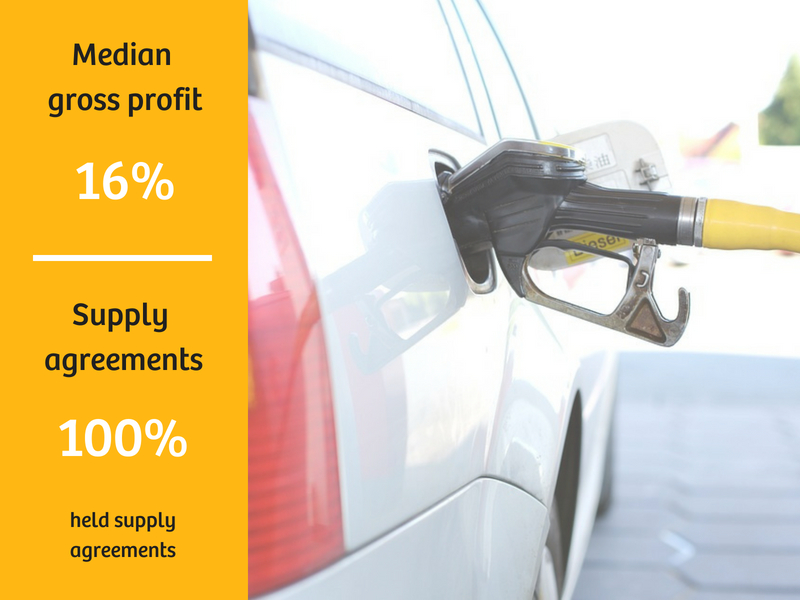 Fuel Retailers Sales Data