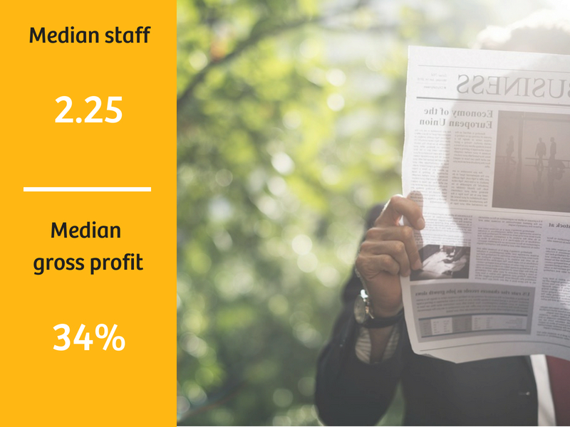 Newsagency Sales Data