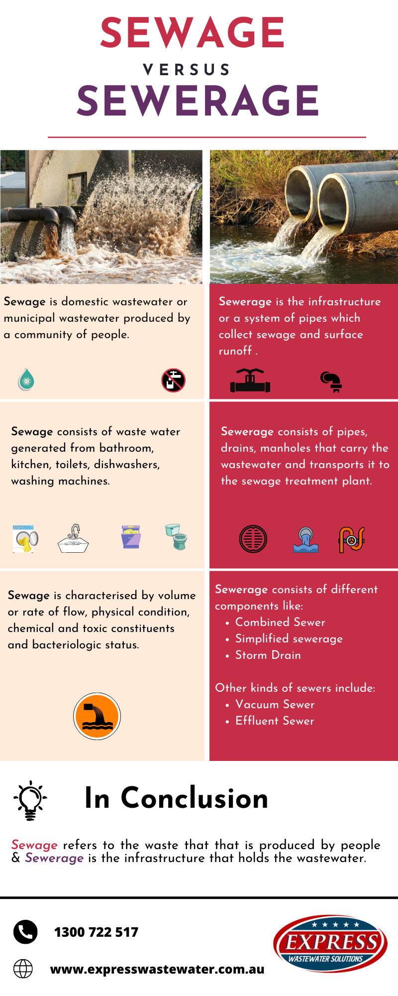 Difference between Sewage and Sewerage Infographic