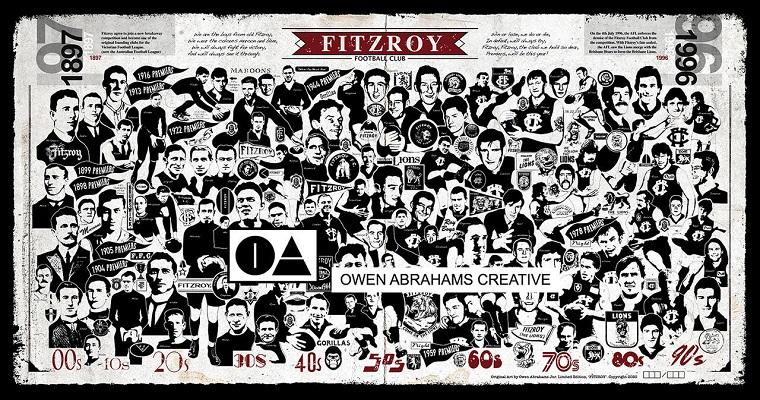 Fitzroy Football Club history timeline by Owen Abraham