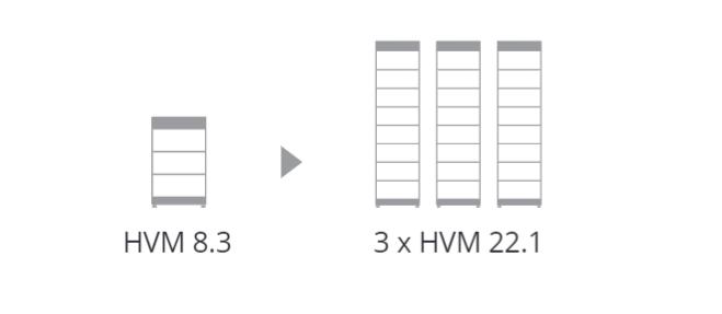 BYD Battery-Box Premium HVM