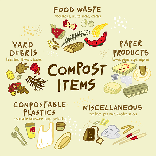 compost-items