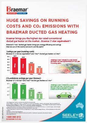 Braemar Running Costs