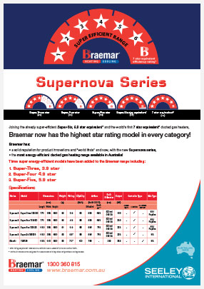 Braemar Supernova Models
