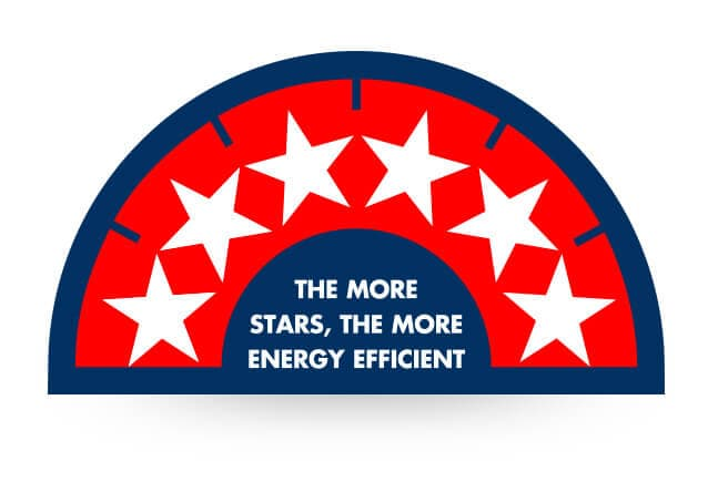 Why upgrade to a high efficiency unit?