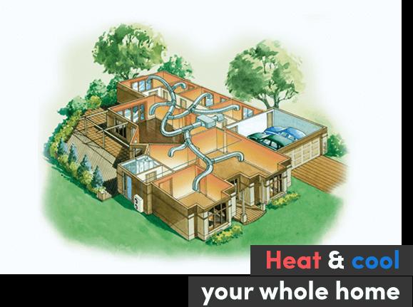 Gas Heating