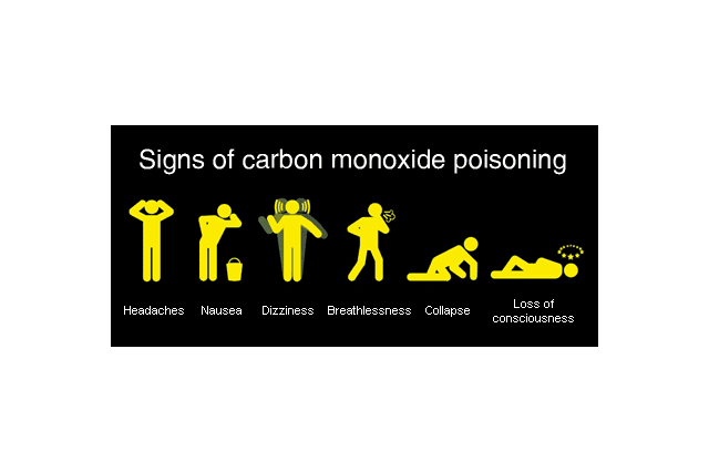 Carbon monoxide is a deadly gas that is odourless, colourless, tasteless and invisible. Its characteristics make it extremely difficult to detect and have earned it its name as 'the silent killer'.