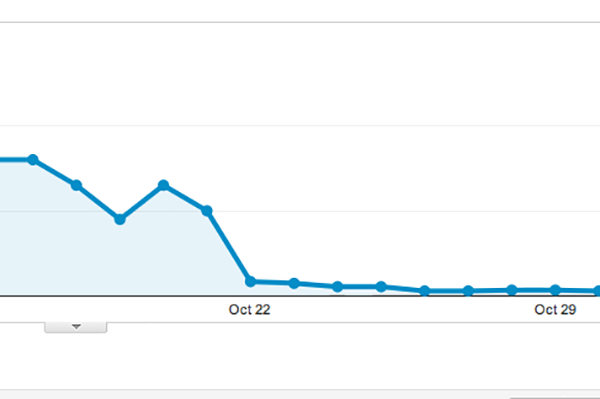 Why have your Website Rankings suddenly disappeared?