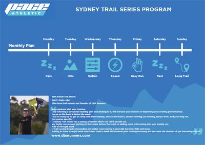 Pace Athletic Training Program