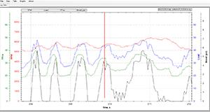 Tuner Series Sport Data Logger